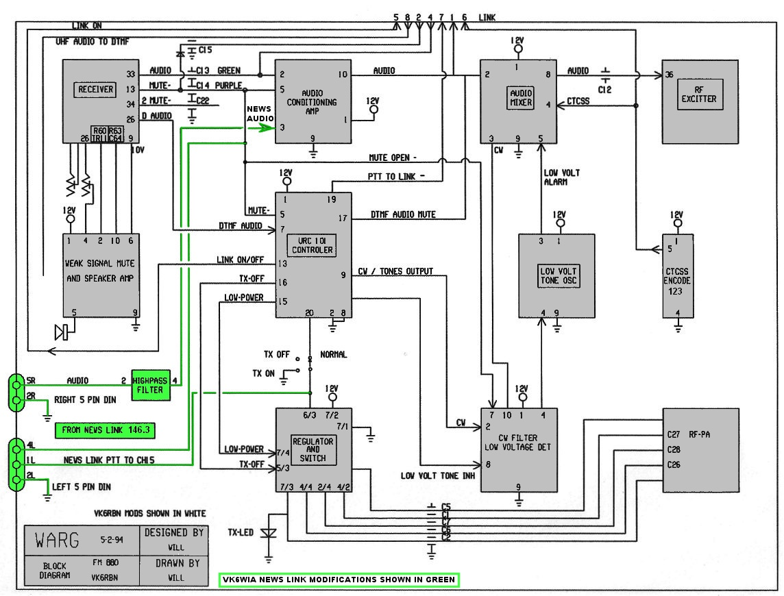 vk rbn circuit diagramsvk rbn block diagram